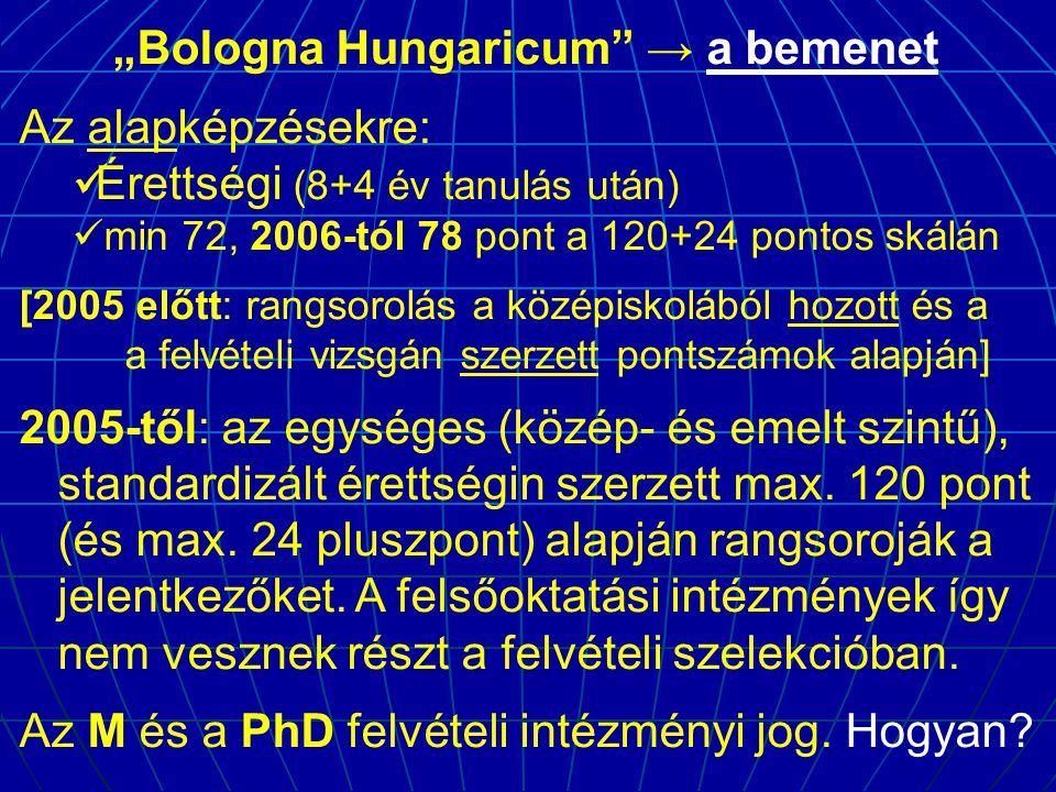 """""""Bologna Hungaricum → a bemenet Az alapképzésekre: Érettségi (8+4 év tanulás után) min 72, 2006-tól 78 pont a 120+24 pontos skálán [2005 előtt: rangsorolás a középiskolából hozott és a a felvételi vizsgán szerzett pontszámok alapján] 2005-től: az egységes (közép- és emelt szintű), standardizált érettségin szerzett max."""
