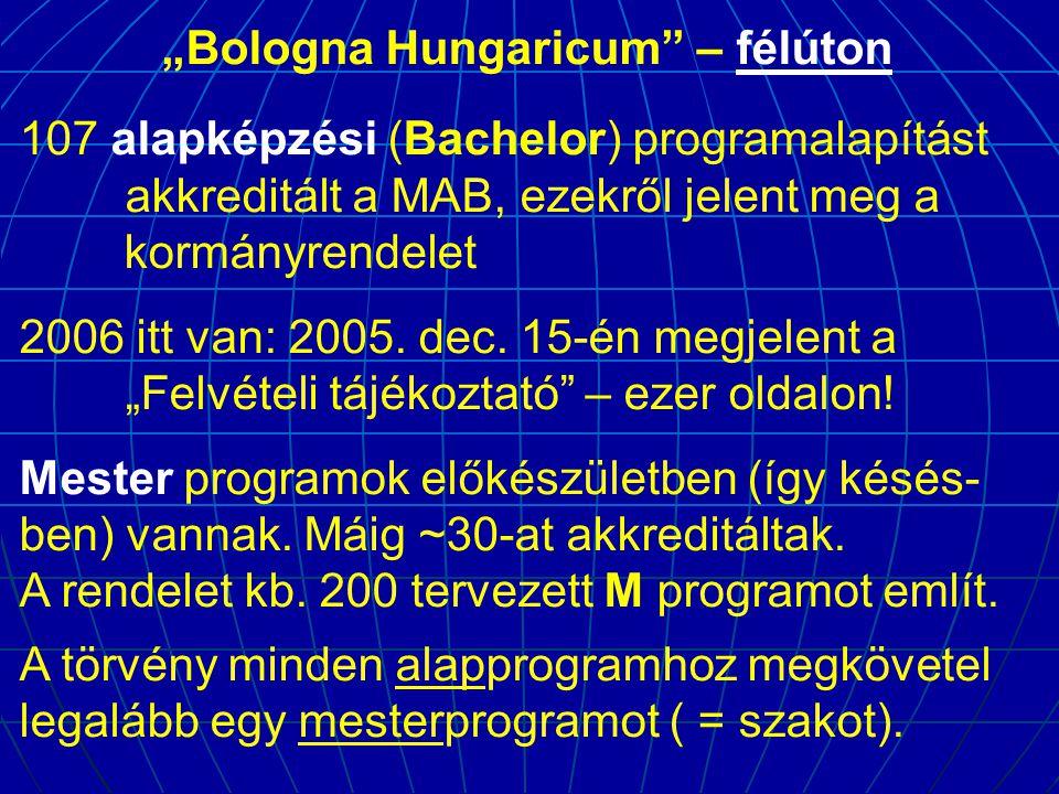 """""""Bologna Hungaricum"""" – félúton 107 alapképzési (Bachelor) programalapítást akkreditált a MAB, ezekről jelent meg a kormányrendelet 2006 itt van: 2005."""