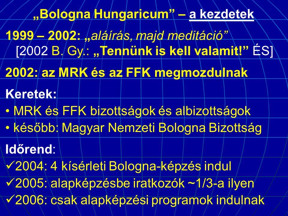 """""""Bologna Hungaricum"""" – a kezdetek 1999 – 2002: """"aláírás, majd meditáció"""" [2002 B. Gy.: """"Tennünk is kell valamit!"""" ÉS] 2002: az MRK és az FFK megmozdul"""