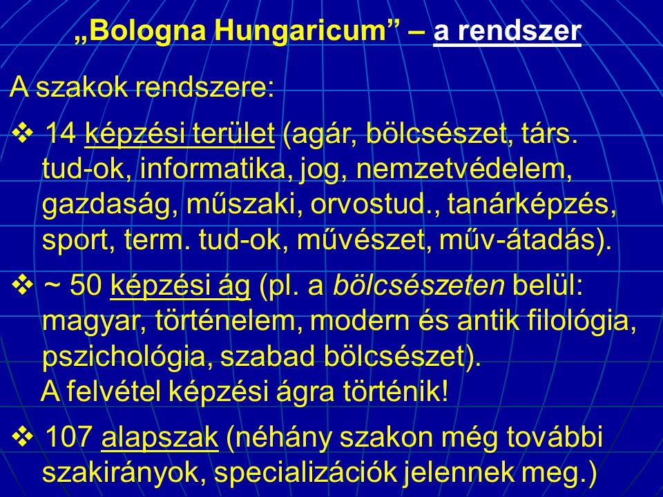 """""""Bologna Hungaricum"""" – a rendszer A szakok rendszere:  14 képzési terület (agár, bölcsészet, társ. tud-ok, informatika, jog, nemzetvédelem, gazdaság,"""