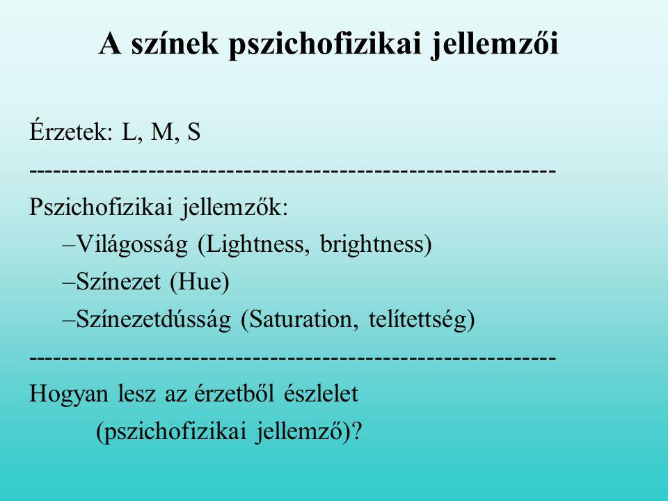 A színek pszichofizikai jellemzői Érzetek: L, M, S ------------------------------------------------------------- Pszichofizikai jellemzők: –Világosság