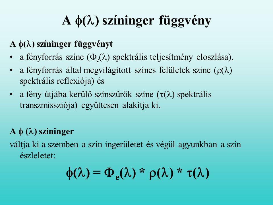 A  ( ) színinger függvény A  ( ) színinger függvényt a fényforrás színe (  e ( ) spektrális teljesítmény eloszlása), a fényforrás által megvilágíto