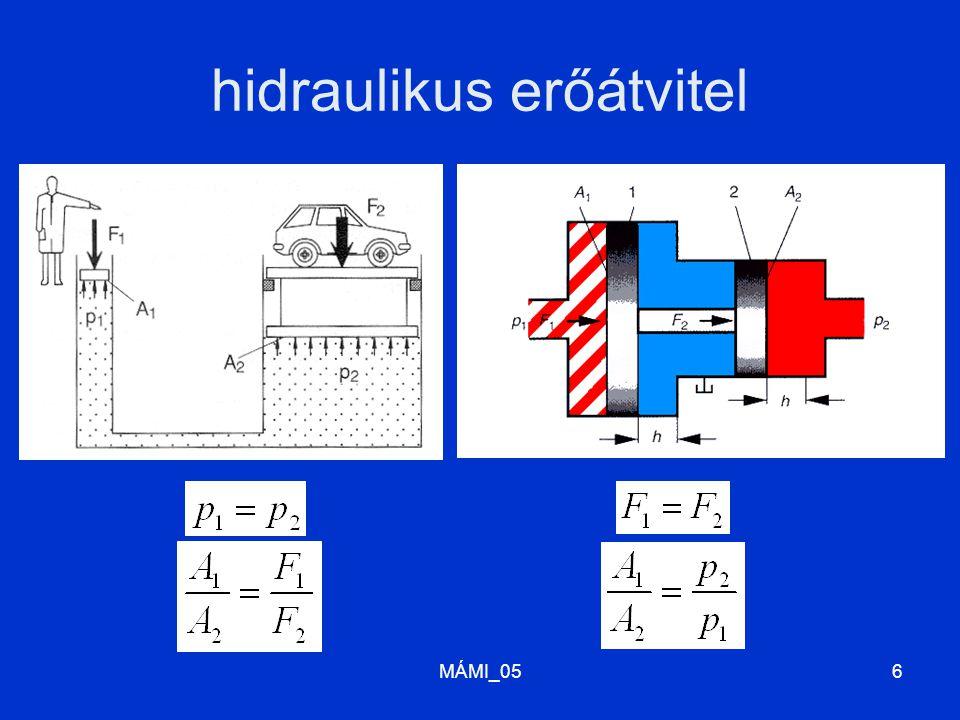 MÁMI_056 hidraulikus erőátvitel