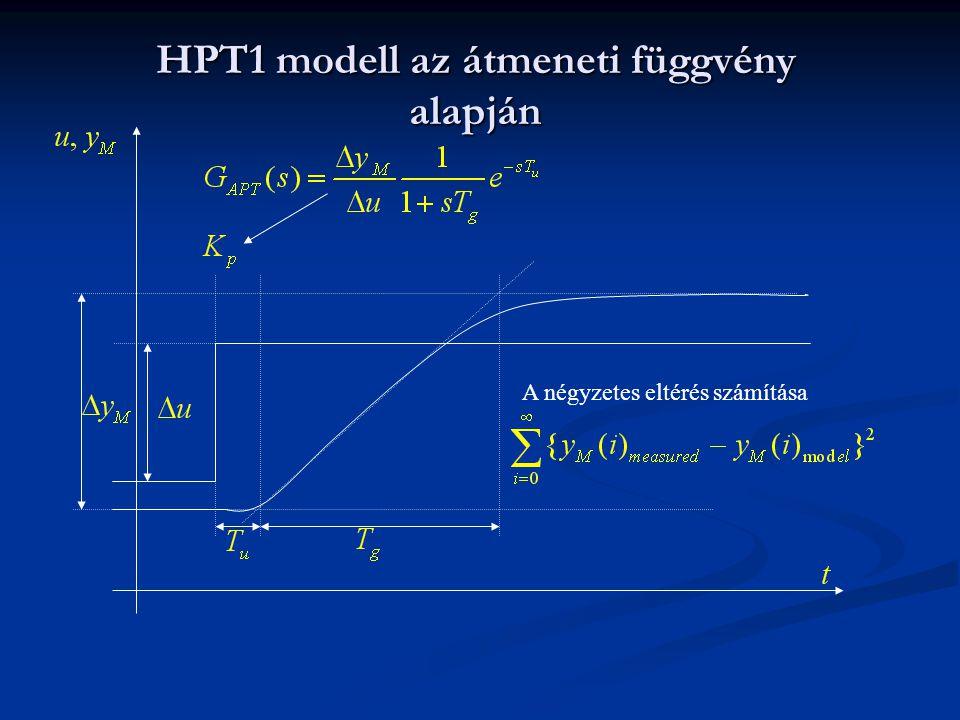 HPT1 modell az átmeneti függvény alapján A négyzetes eltérés számítása