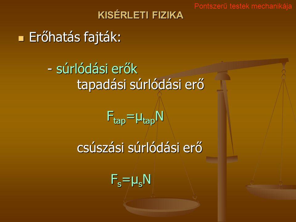 KISÉRLETI FIZIKA Erőhatás fajták: - súrlódási erők tapadási súrlódási erő F tap =μ tap N csúszási súrlódási erő F s =μ s N Erőhatás fajták: - súrlódási erők tapadási súrlódási erő F tap =μ tap N csúszási súrlódási erő F s =μ s N Pontszerű testek mechanikája
