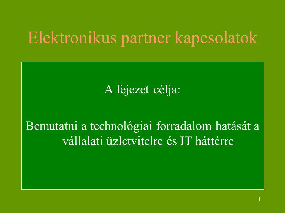 1 Elektronikus partner kapcsolatok A fejezet célja: Bemutatni a technológiai forradalom hatását a vállalati üzletvitelre és IT háttérre