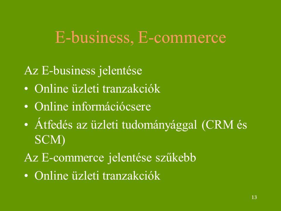 13 E-business, E-commerce Az E-business jelentése Online üzleti tranzakciók Online információcsere Átfedés az üzleti tudományággal (CRM és SCM) Az E-commerce jelentése szűkebb Online üzleti tranzakciók