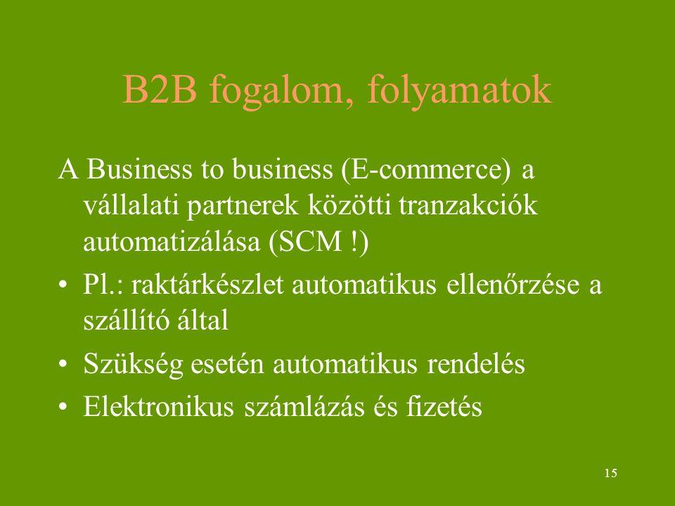15 B2B fogalom, folyamatok A Business to business (E-commerce) a vállalati partnerek közötti tranzakciók automatizálása (SCM !) Pl.: raktárkészlet automatikus ellenőrzése a szállító által Szükség esetén automatikus rendelés Elektronikus számlázás és fizetés