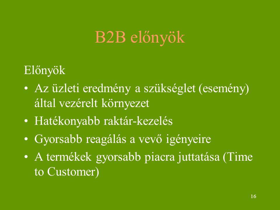 16 B2B előnyök Előnyök Az üzleti eredmény a szükséglet (esemény) által vezérelt környezet Hatékonyabb raktár-kezelés Gyorsabb reagálás a vevő igényeire A termékek gyorsabb piacra juttatása (Time to Customer)