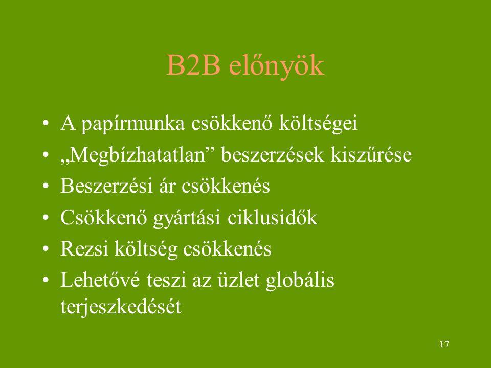 """17 B2B előnyök A papírmunka csökkenő költségei """"Megbízhatatlan beszerzések kiszűrése Beszerzési ár csökkenés Csökkenő gyártási ciklusidők Rezsi költség csökkenés Lehetővé teszi az üzlet globális terjeszkedését"""