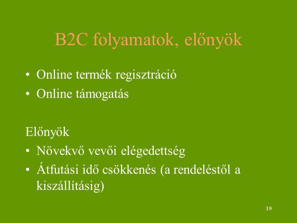 19 B2C folyamatok, előnyök Online termék regisztráció Online támogatás Előnyök Növekvő vevői elégedettség Átfutási idő csökkenés (a rendeléstől a kiszállításig)