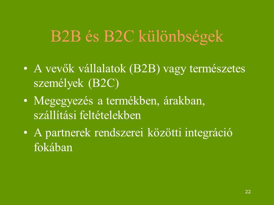 22 B2B és B2C különbségek A vevők vállalatok (B2B) vagy természetes személyek (B2C) Megegyezés a termékben, árakban, szállítási feltételekben A partnerek rendszerei közötti integráció fokában
