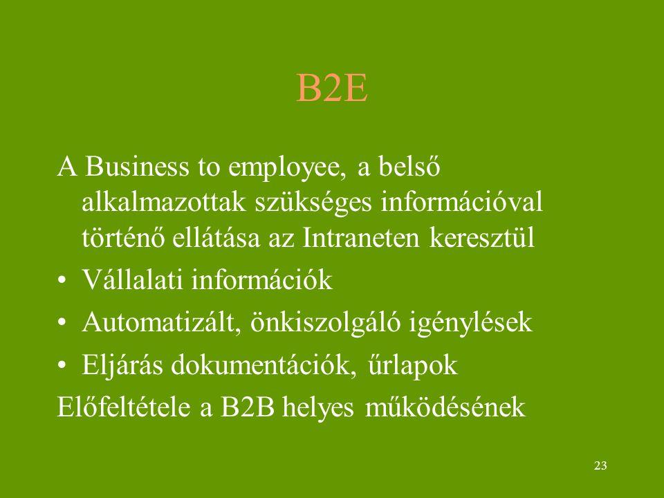 23 B2E A Business to employee, a belső alkalmazottak szükséges információval történő ellátása az Intraneten keresztül Vállalati információk Automatizált, önkiszolgáló igénylések Eljárás dokumentációk, űrlapok Előfeltétele a B2B helyes működésének