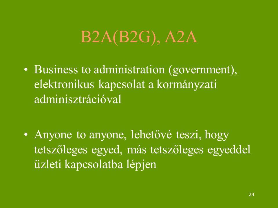 24 B2A(B2G), A2A Business to administration (government), elektronikus kapcsolat a kormányzati adminisztrációval Anyone to anyone, lehetővé teszi, hogy tetszőleges egyed, más tetszőleges egyeddel üzleti kapcsolatba lépjen