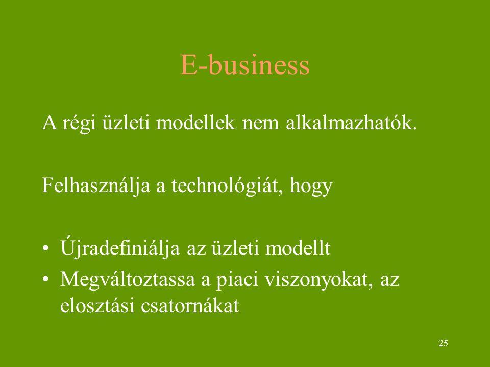 25 E-business A régi üzleti modellek nem alkalmazhatók. Felhasználja a technológiát, hogy Újradefiniálja az üzleti modellt Megváltoztassa a piaci visz