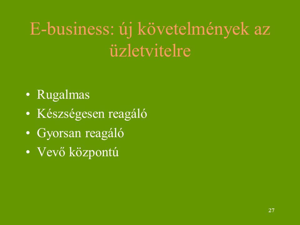27 E-business: új követelmények az üzletvitelre Rugalmas Készségesen reagáló Gyorsan reagáló Vevő központú