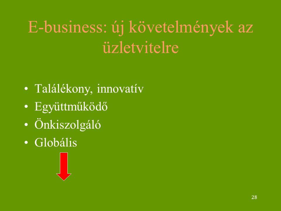 28 E-business: új követelmények az üzletvitelre Találékony, innovatív Együttműködő Önkiszolgáló Globális
