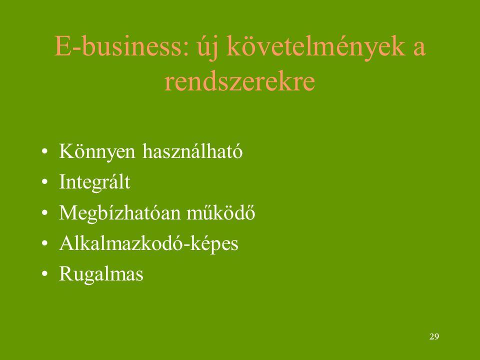 29 E-business: új követelmények a rendszerekre Könnyen használható Integrált Megbízhatóan működő Alkalmazkodó-képes Rugalmas