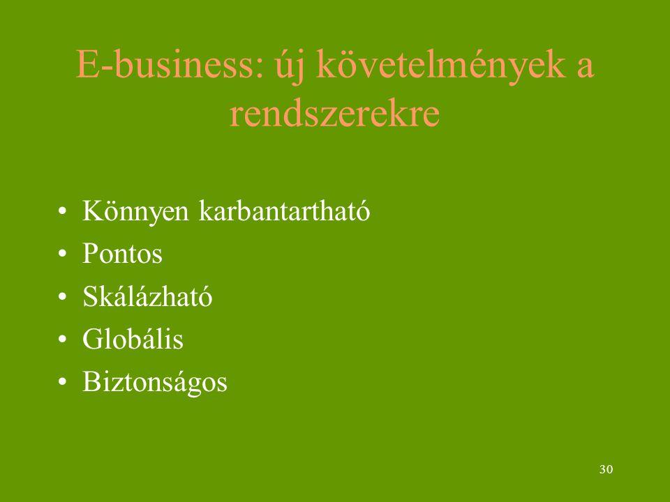 30 E-business: új követelmények a rendszerekre Könnyen karbantartható Pontos Skálázható Globális Biztonságos