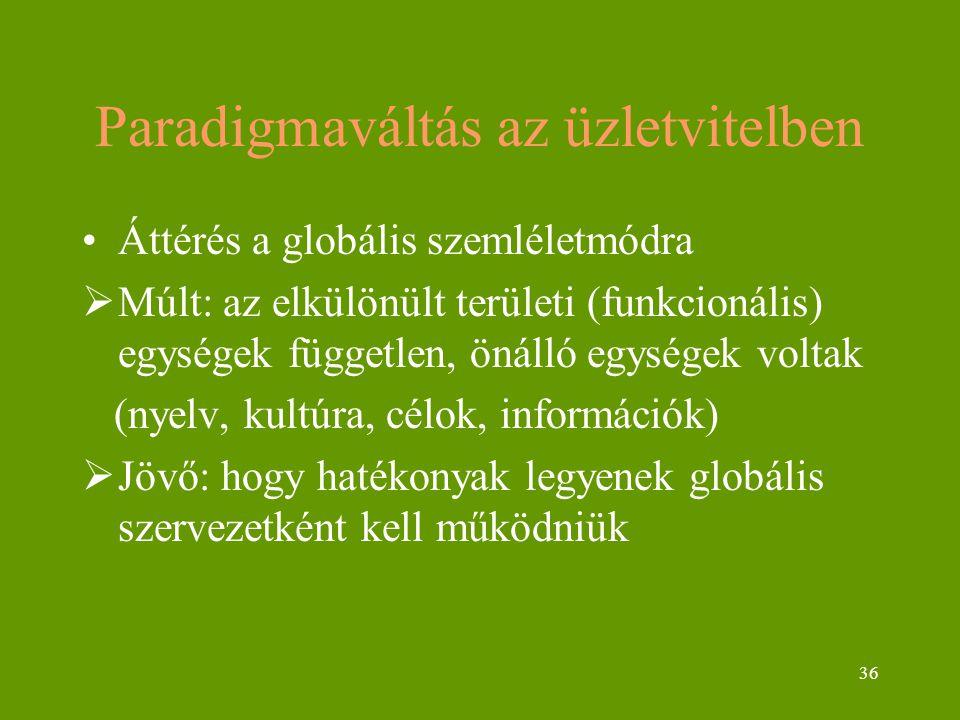 36 Paradigmaváltás az üzletvitelben Áttérés a globális szemléletmódra  Múlt: az elkülönült területi (funkcionális) egységek független, önálló egységek voltak (nyelv, kultúra, célok, információk)  Jövő: hogy hatékonyak legyenek globális szervezetként kell működniük