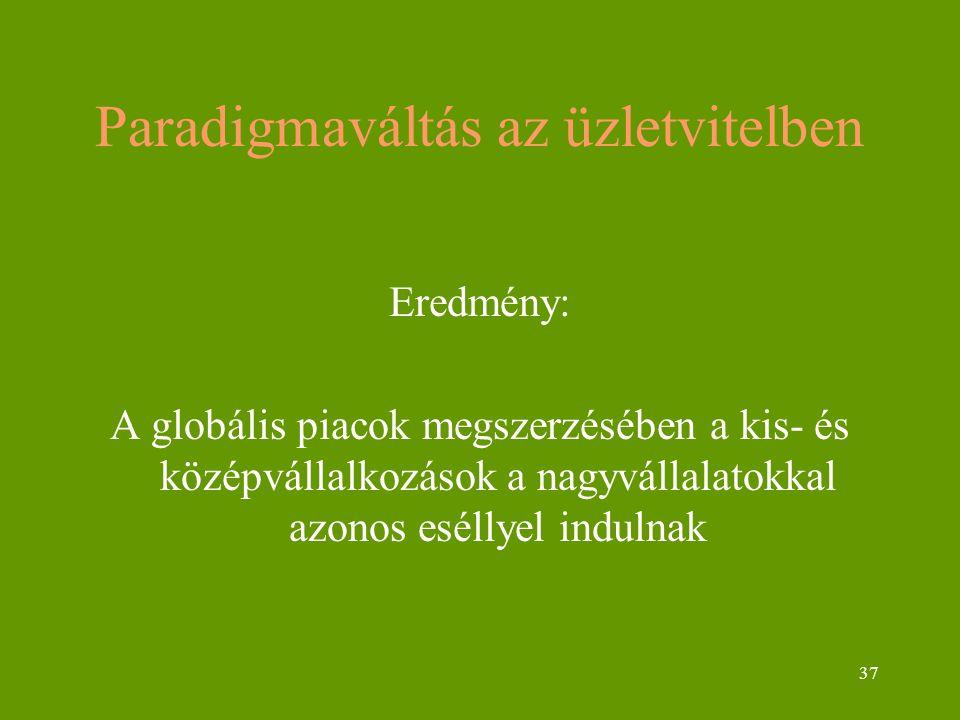 37 Paradigmaváltás az üzletvitelben Eredmény: A globális piacok megszerzésében a kis- és középvállalkozások a nagyvállalatokkal azonos eséllyel indulnak