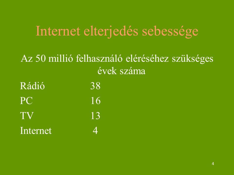 4 Internet elterjedés sebessége Az 50 millió felhasználó eléréséhez szükséges évek száma Rádió38 PC16 TV13 Internet 4