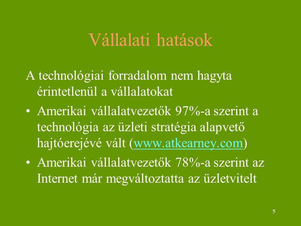 5 Vállalati hatások A technológiai forradalom nem hagyta érintetlenül a vállalatokat Amerikai vállalatvezetők 97%-a szerint a technológia az üzleti stratégia alapvető hajtóerejévé vált (www.atkearney.com)www.atkearney.com Amerikai vállalatvezetők 78%-a szerint az Internet már megváltoztatta az üzletvitelt