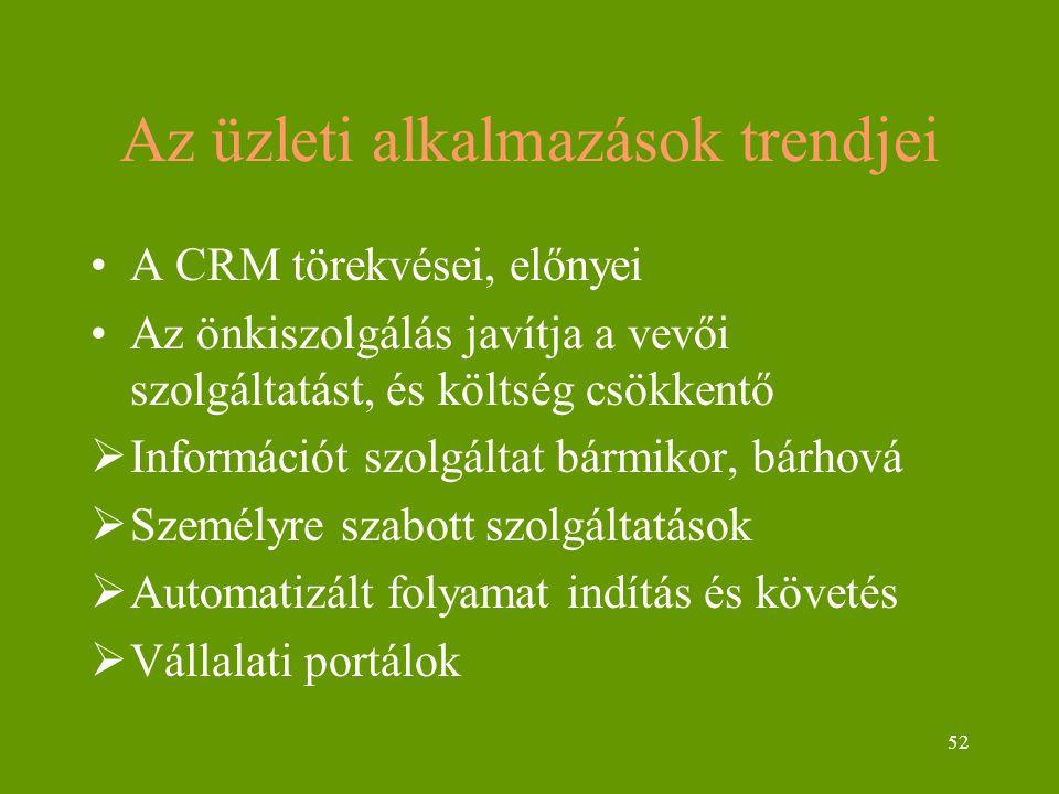 52 Az üzleti alkalmazások trendjei A CRM törekvései, előnyei Az önkiszolgálás javítja a vevői szolgáltatást, és költség csökkentő  Információt szolgá