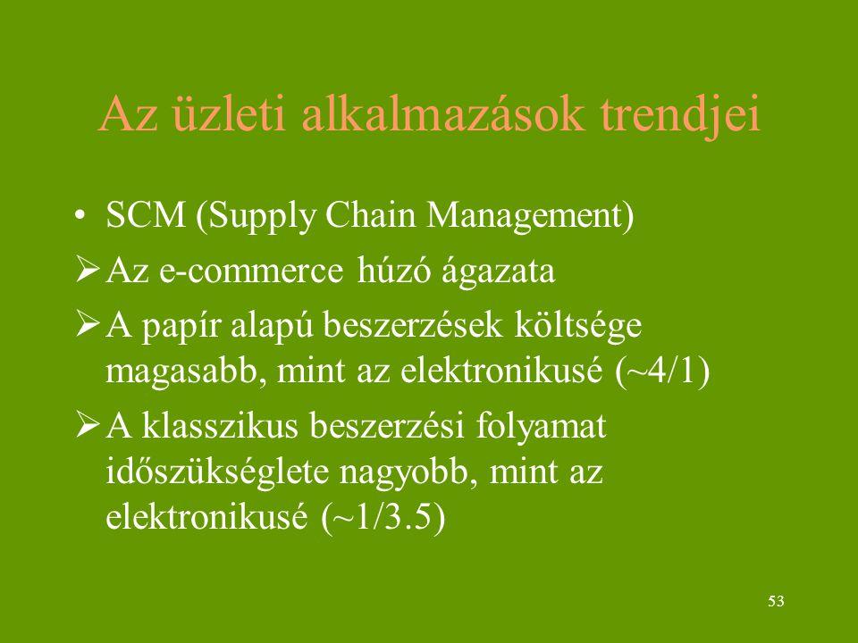 53 Az üzleti alkalmazások trendjei SCM (Supply Chain Management)  Az e-commerce húzó ágazata  A papír alapú beszerzések költsége magasabb, mint az elektronikusé (~4/1)  A klasszikus beszerzési folyamat időszükséglete nagyobb, mint az elektronikusé (~1/3.5)