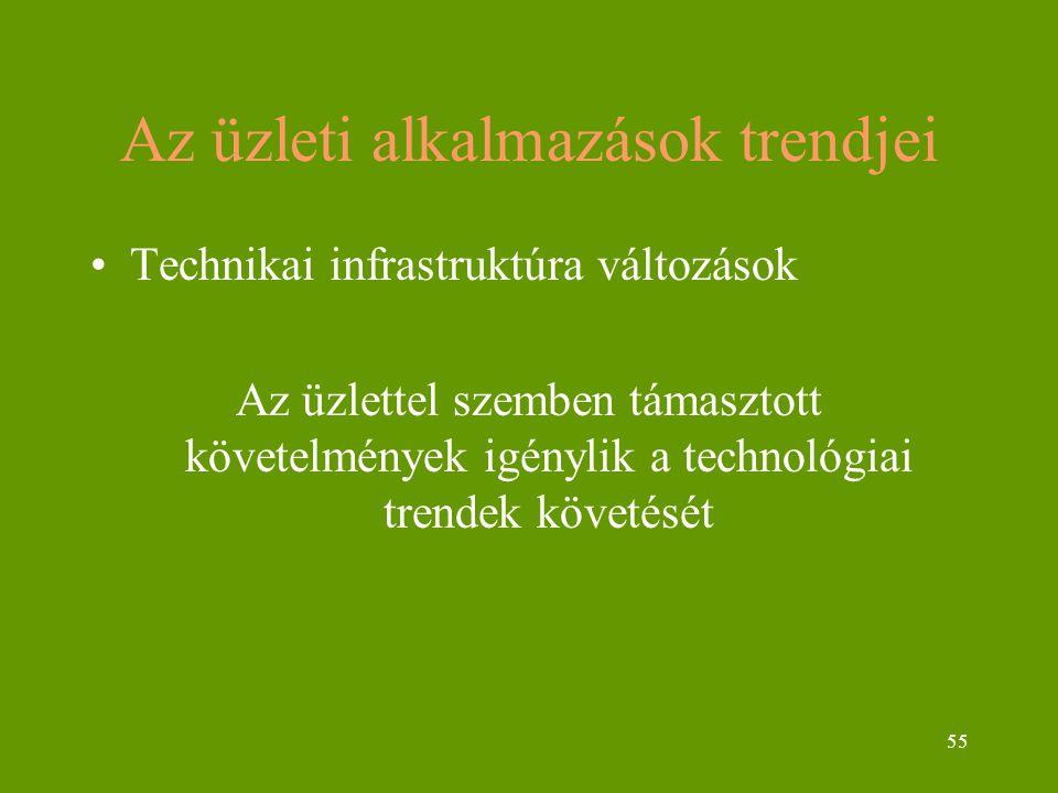 55 Az üzleti alkalmazások trendjei Technikai infrastruktúra változások Az üzlettel szemben támasztott követelmények igénylik a technológiai trendek követését