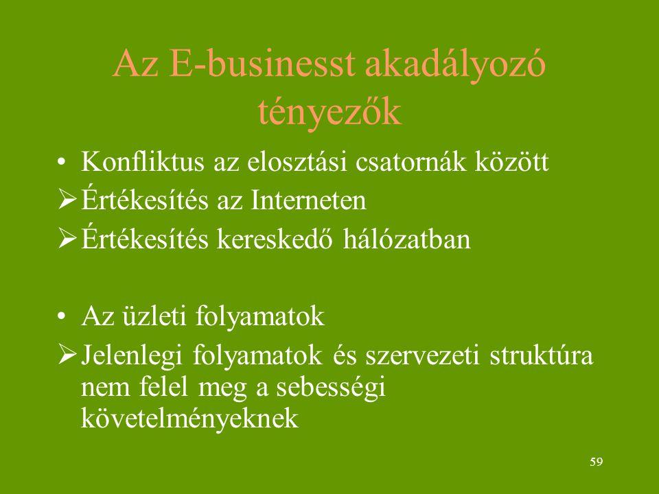 59 Az E-businesst akadályozó tényezők Konfliktus az elosztási csatornák között  Értékesítés az Interneten  Értékesítés kereskedő hálózatban Az üzleti folyamatok  Jelenlegi folyamatok és szervezeti struktúra nem felel meg a sebességi követelményeknek