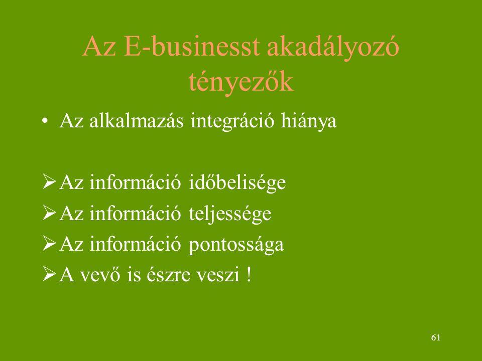61 Az E-businesst akadályozó tényezők Az alkalmazás integráció hiánya  Az információ időbelisége  Az információ teljessége  Az információ pontossága  A vevő is észre veszi !