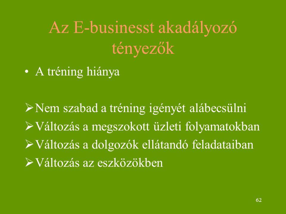 62 Az E-businesst akadályozó tényezők A tréning hiánya  Nem szabad a tréning igényét alábecsülni  Változás a megszokott üzleti folyamatokban  Változás a dolgozók ellátandó feladataiban  Változás az eszközökben