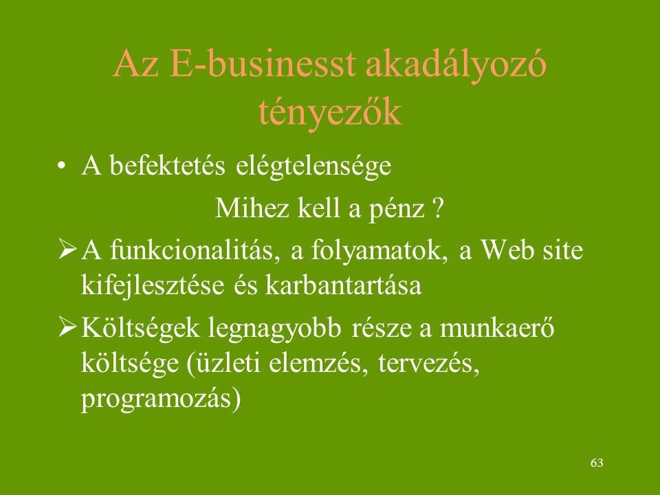 63 Az E-businesst akadályozó tényezők A befektetés elégtelensége Mihez kell a pénz ?  A funkcionalitás, a folyamatok, a Web site kifejlesztése és kar
