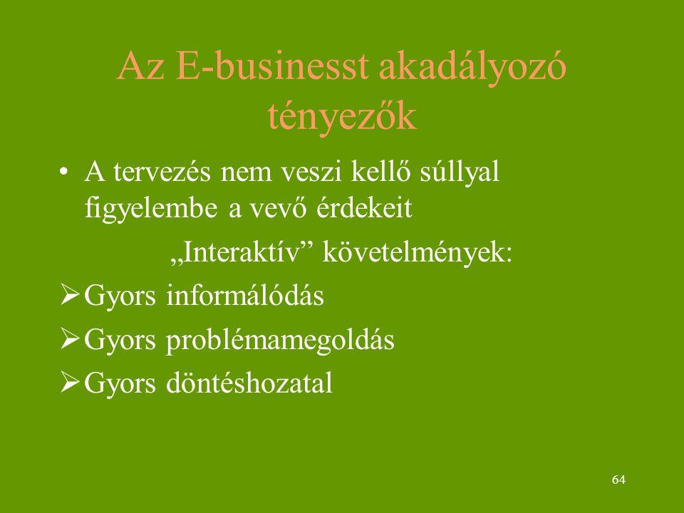 """64 Az E-businesst akadályozó tényezők A tervezés nem veszi kellő súllyal figyelembe a vevő érdekeit """"Interaktív"""" követelmények:  Gyors informálódás """