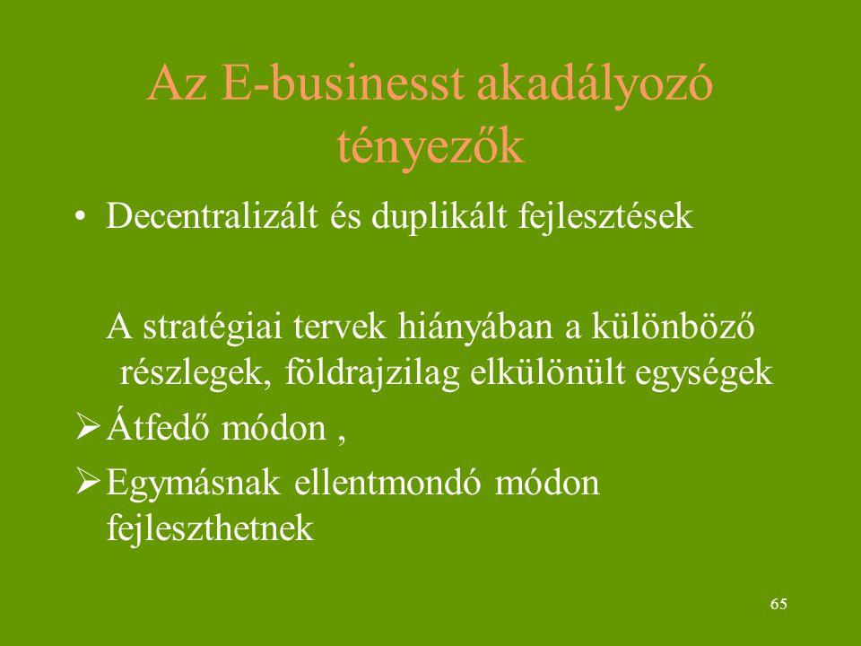 65 Az E-businesst akadályozó tényezők Decentralizált és duplikált fejlesztések A stratégiai tervek hiányában a különböző részlegek, földrajzilag elkülönült egységek  Átfedő módon,  Egymásnak ellentmondó módon fejleszthetnek