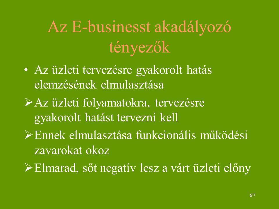 67 Az E-businesst akadályozó tényezők Az üzleti tervezésre gyakorolt hatás elemzésének elmulasztása  Az üzleti folyamatokra, tervezésre gyakorolt hatást tervezni kell  Ennek elmulasztása funkcionális működési zavarokat okoz  Elmarad, sőt negatív lesz a várt üzleti előny