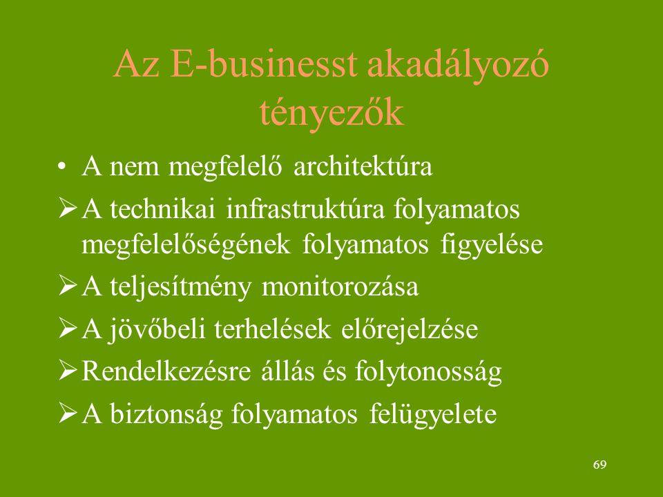 69 Az E-businesst akadályozó tényezők A nem megfelelő architektúra  A technikai infrastruktúra folyamatos megfelelőségének folyamatos figyelése  A t