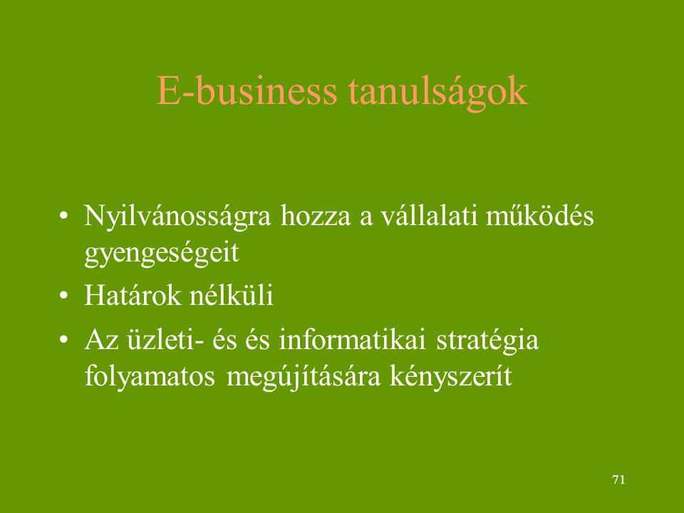 71 E-business tanulságok Nyilvánosságra hozza a vállalati működés gyengeségeit Határok nélküli Az üzleti- és és informatikai stratégia folyamatos megújítására kényszerít
