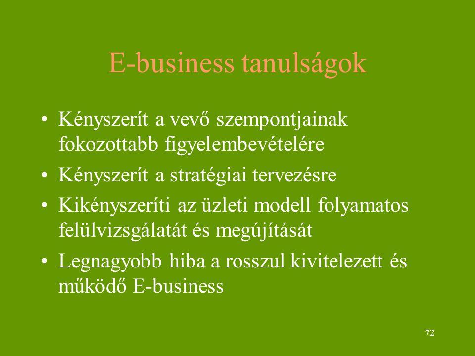 72 E-business tanulságok Kényszerít a vevő szempontjainak fokozottabb figyelembevételére Kényszerít a stratégiai tervezésre Kikényszeríti az üzleti modell folyamatos felülvizsgálatát és megújítását Legnagyobb hiba a rosszul kivitelezett és működő E-business