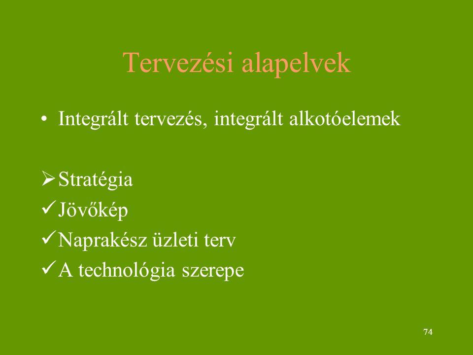 74 Tervezési alapelvek Integrált tervezés, integrált alkotóelemek  Stratégia Jövőkép Naprakész üzleti terv A technológia szerepe