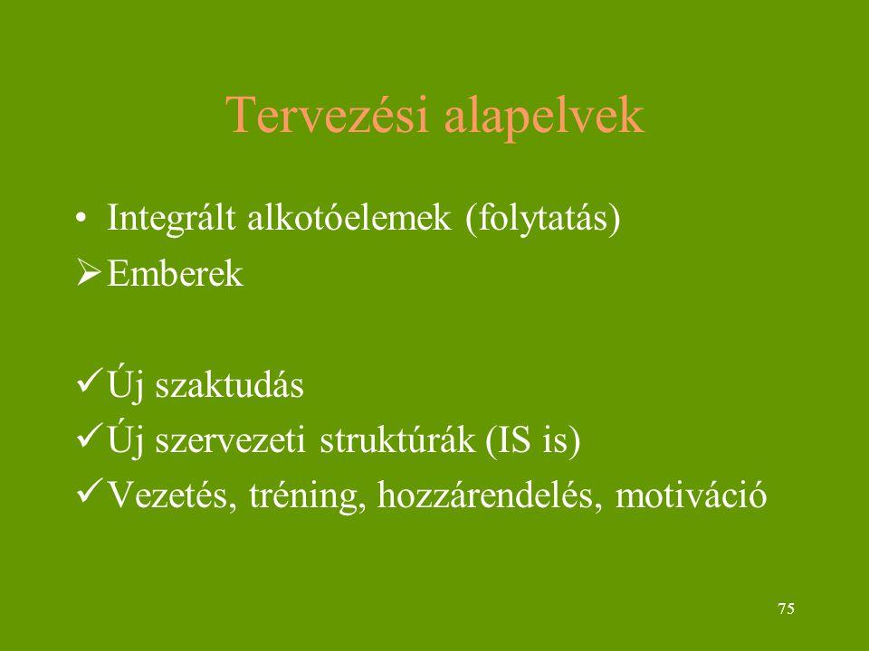 75 Tervezési alapelvek Integrált alkotóelemek (folytatás)  Emberek Új szaktudás Új szervezeti struktúrák (IS is) Vezetés, tréning, hozzárendelés, mot