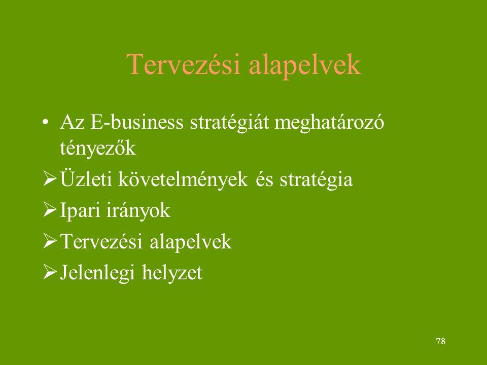 78 Tervezési alapelvek Az E-business stratégiát meghatározó tényezők  Üzleti követelmények és stratégia  Ipari irányok  Tervezési alapelvek  Jelenlegi helyzet