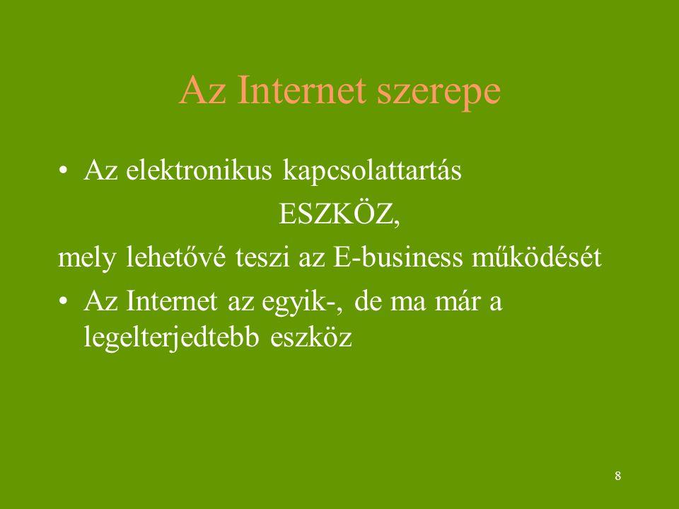 8 Az Internet szerepe Az elektronikus kapcsolattartás ESZKÖZ, mely lehetővé teszi az E-business működését Az Internet az egyik-, de ma már a legelterjedtebb eszköz