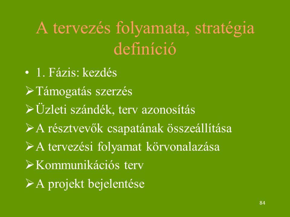84 A tervezés folyamata, stratégia definíció 1.