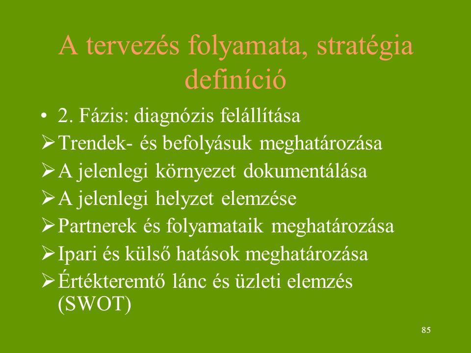 85 A tervezés folyamata, stratégia definíció 2. Fázis: diagnózis felállítása  Trendek- és befolyásuk meghatározása  A jelenlegi környezet dokumentál