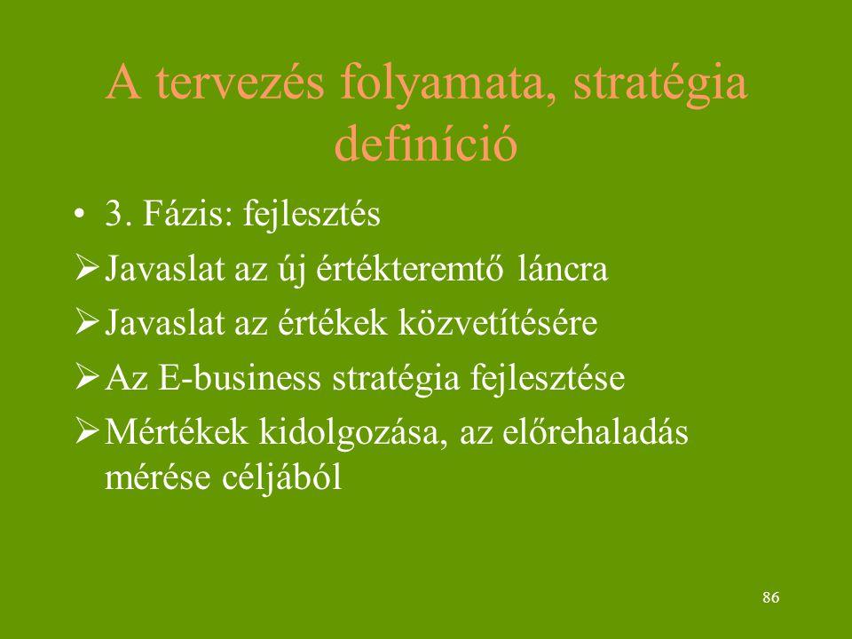 86 A tervezés folyamata, stratégia definíció 3. Fázis: fejlesztés  Javaslat az új értékteremtő láncra  Javaslat az értékek közvetítésére  Az E-busi