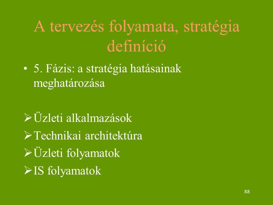 88 A tervezés folyamata, stratégia definíció 5. Fázis: a stratégia hatásainak meghatározása  Üzleti alkalmazások  Technikai architektúra  Üzleti fo
