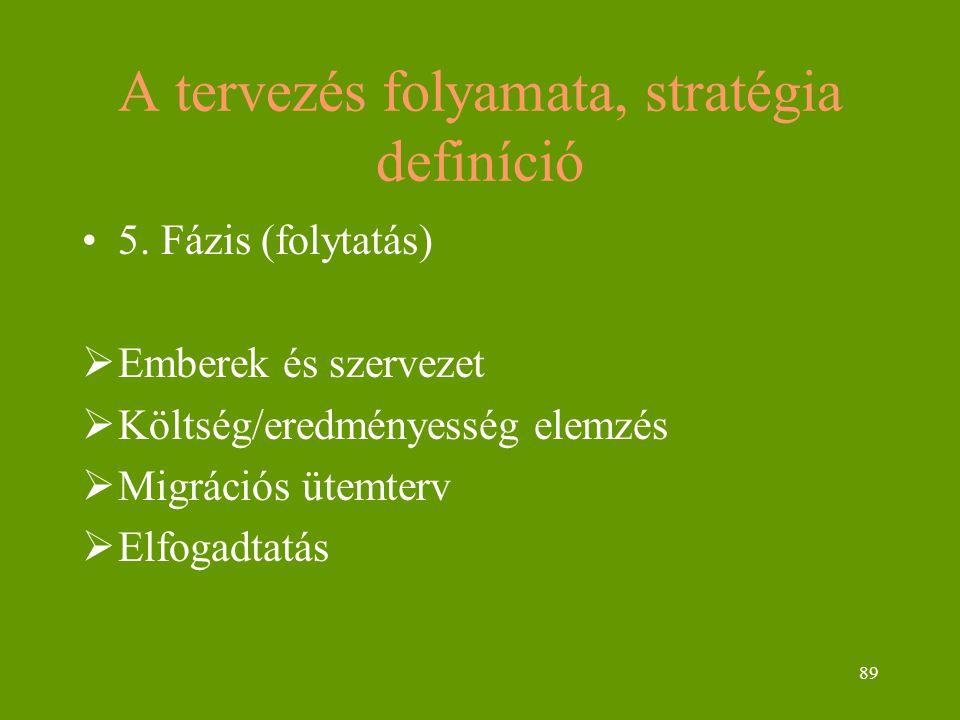 89 A tervezés folyamata, stratégia definíció 5. Fázis (folytatás)  Emberek és szervezet  Költség/eredményesség elemzés  Migrációs ütemterv  Elfoga