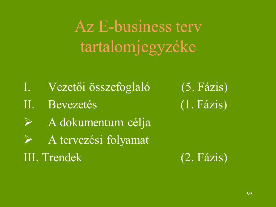 93 Az E-business terv tartalomjegyzéke I.Vezetői összefoglaló (5. Fázis) II.Bevezetés (1. Fázis)  A dokumentum célja  A tervezési folyamat III. Tren